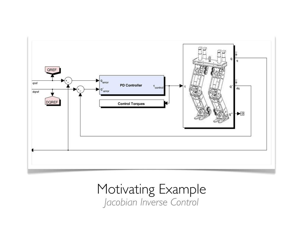 Motivating Example τ q q′ q′′ PD Controller q e...