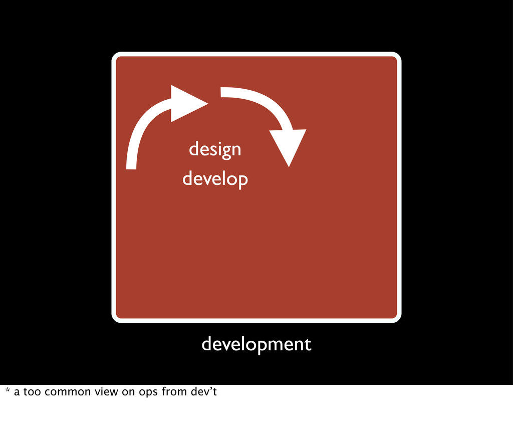 design release development test / qa develop de...