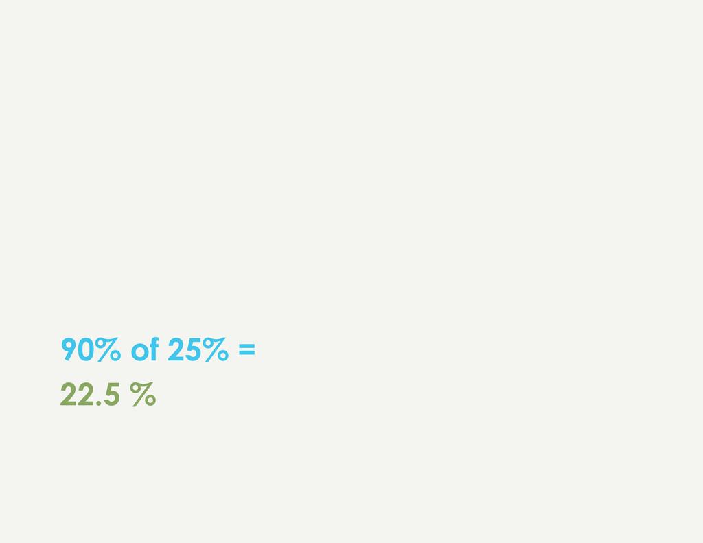 90% of 25% = 22.5 %