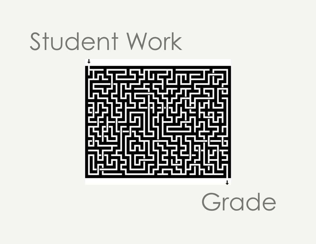 Student Work Grade