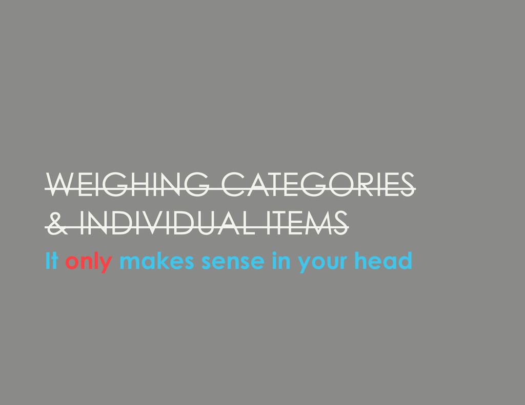 WEIGHING CATEGORIES & INDIVIDUAL ITEMS It only ...