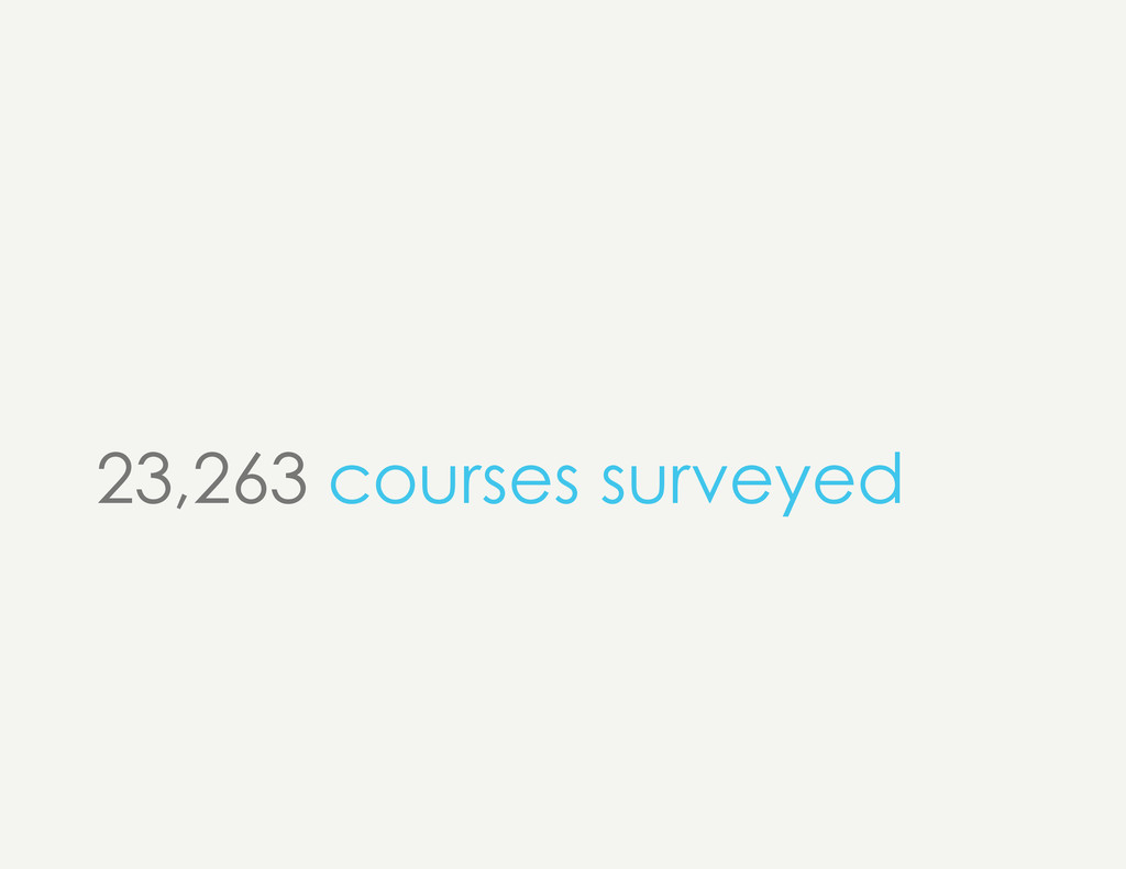 23,263 courses surveyed