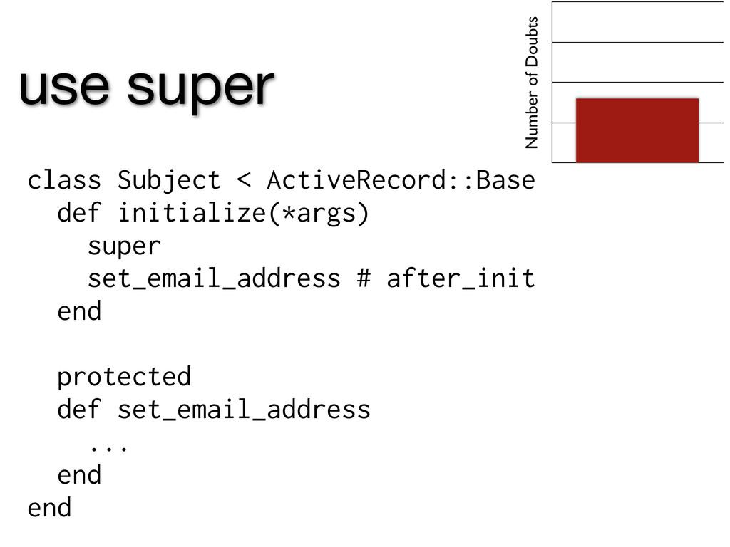 use super class Subject < ActiveRecord::Base de...