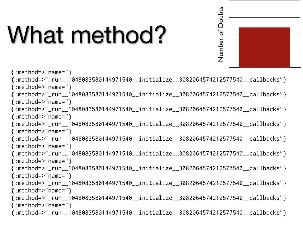 """What method? {:method=>""""name=""""} {:method=>""""_run..."""