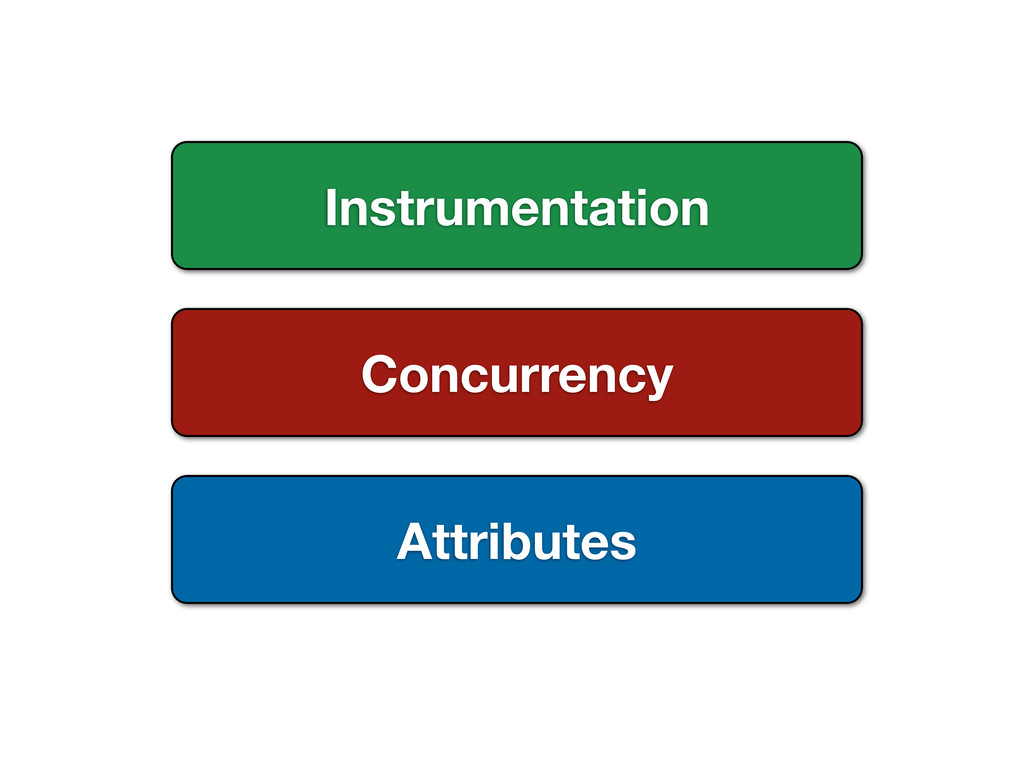 Instrumentation Concurrency Attributes