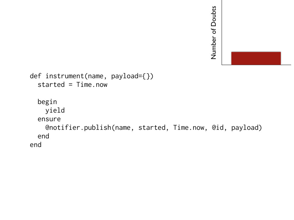 def instrument(name, payload={}) started = Time...