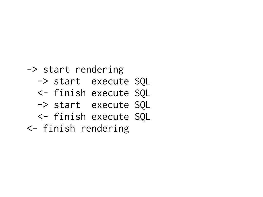 -> start rendering -> start execute SQL <- fini...