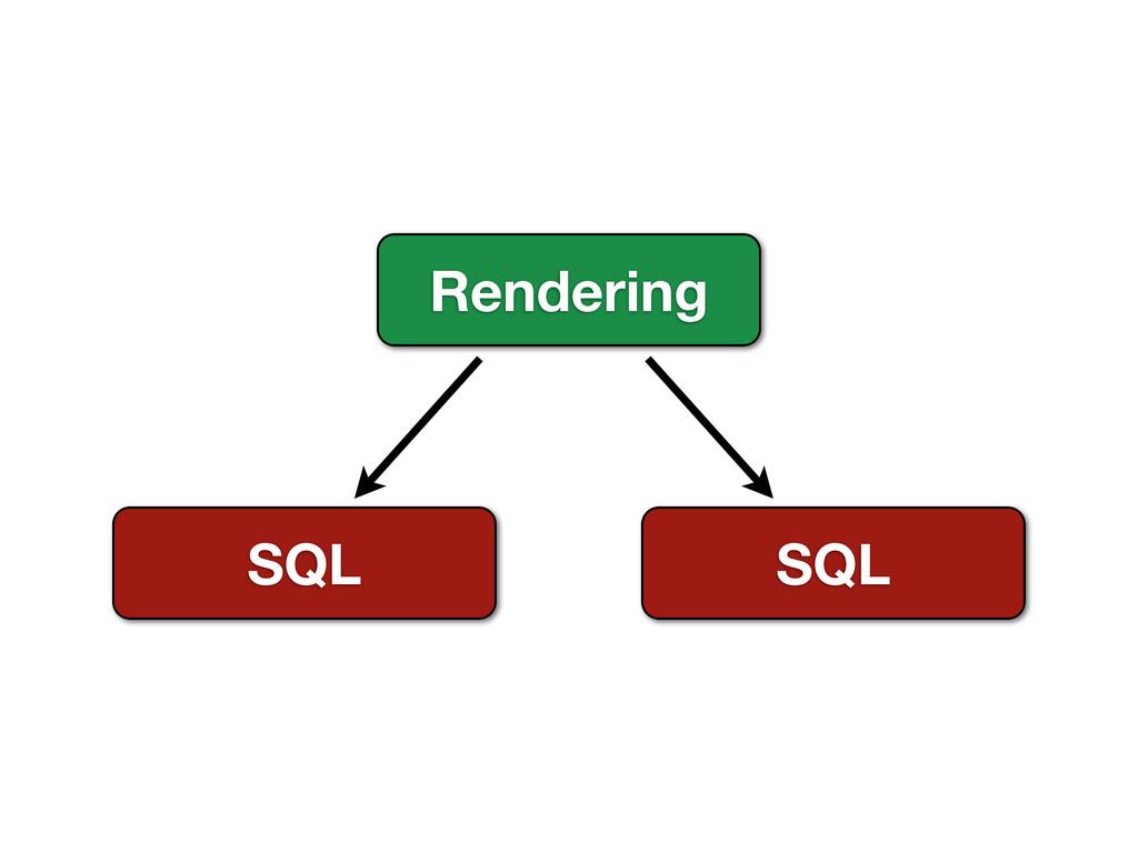 Rendering SQL SQL