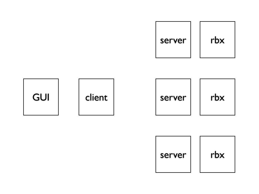 rbx server client GUI rbx server rbx server