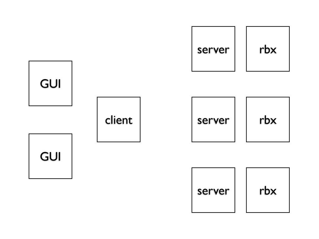 rbx server client GUI rbx server rbx server GUI