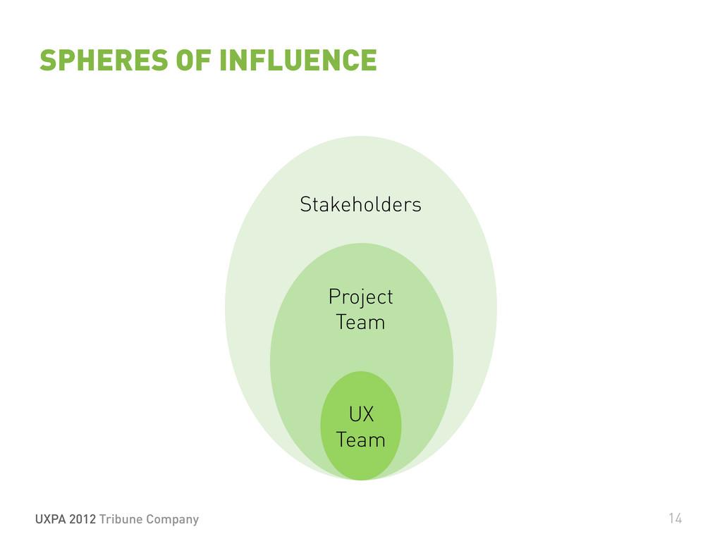 UXPA 2012 Tribune Company 14 SPHERES OF INFLUEN...