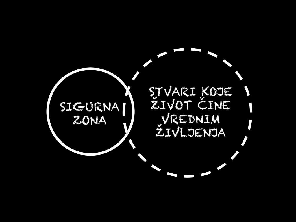 SIGURNA ZONA STVARI KOJE ŽIVOT ČINE VREDNIM ŽIV...
