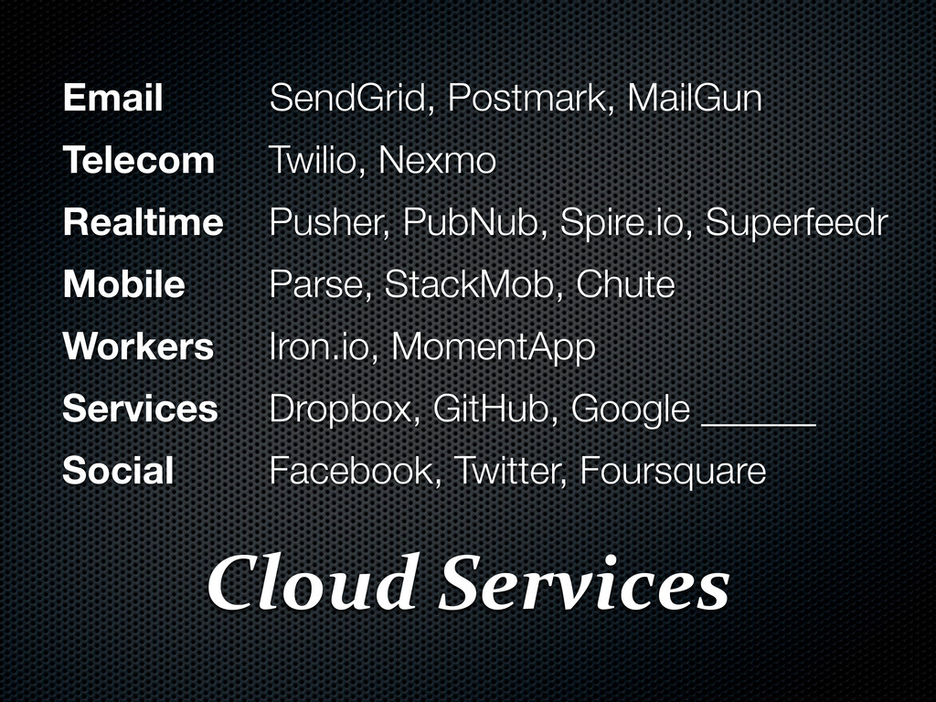 Cloud)Services Email SendGrid, Postmark, MailGu...