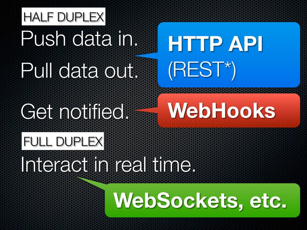WebHooks HTTP API (REST*) WebSockets, etc. Push...