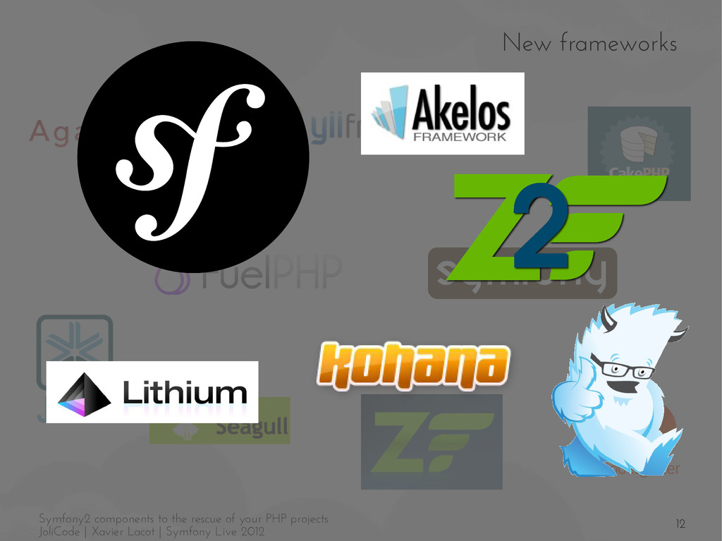 12 Symfony2 components to the rescue of your PH...