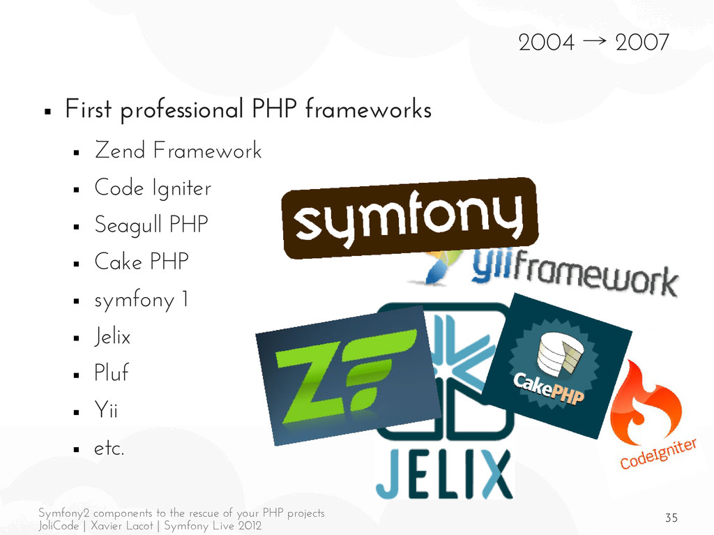 35 Symfony2 components to the rescue of your PH...