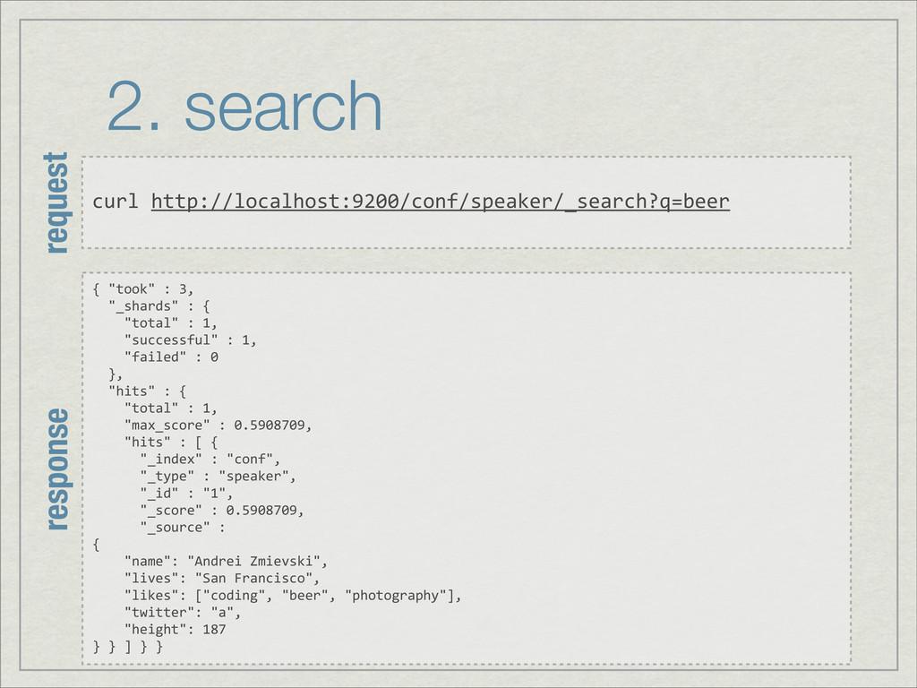 2. search curl http://localhost:9200/conf/spea...