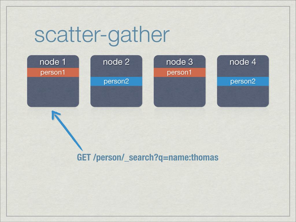 scatter-gather node 1 node 2 node 3 node 4 pers...