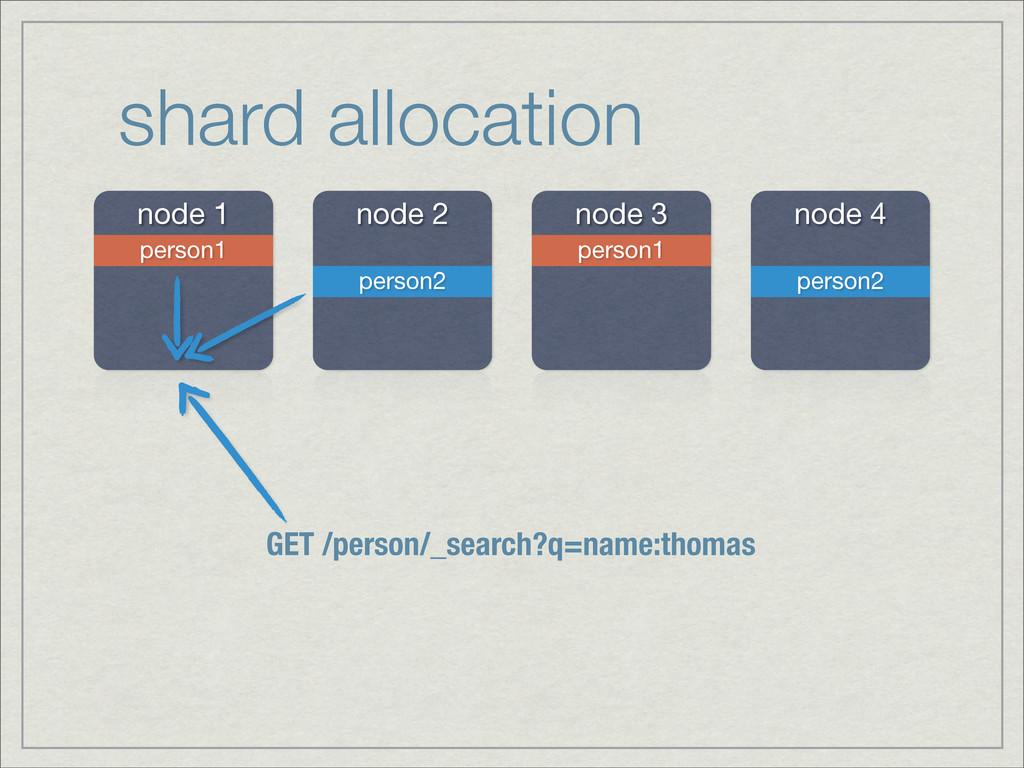 shard allocation node 1 node 2 node 3 node 4 pe...