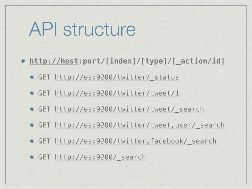 API structure http://host:port/[index]/[type]/[...