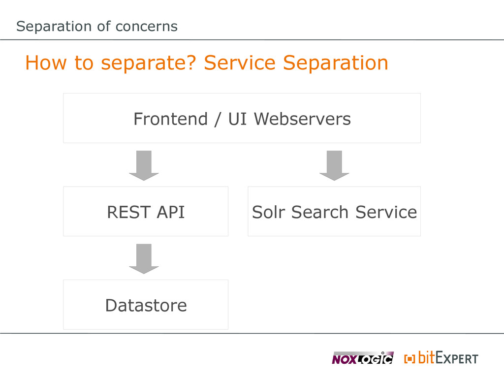 Separation of concerns How to separate? Service...