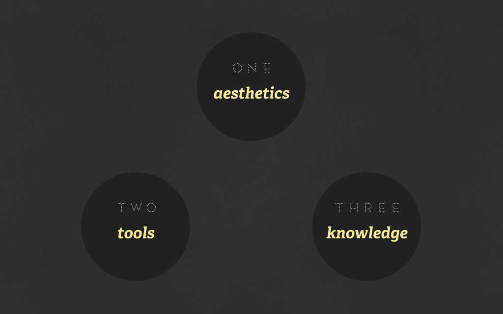 aesthetics one tools two knowledge three