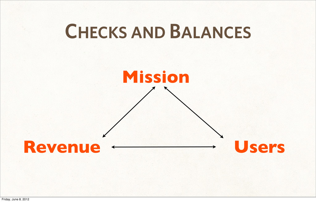 Mission CHECKS AND BALANCES Users Revenue Frida...