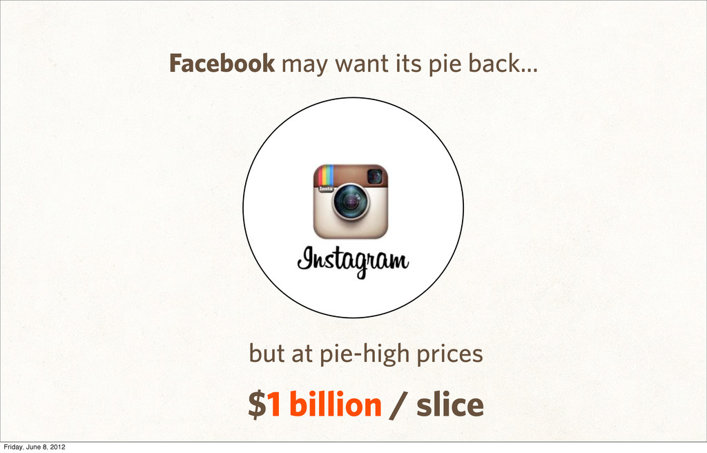Facebook may want its pie back... but at pie-hi...
