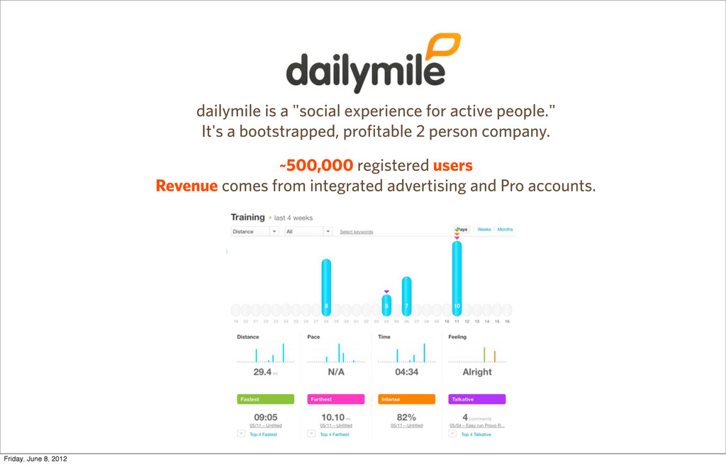 "dailymile is a ""social experience for active pe..."