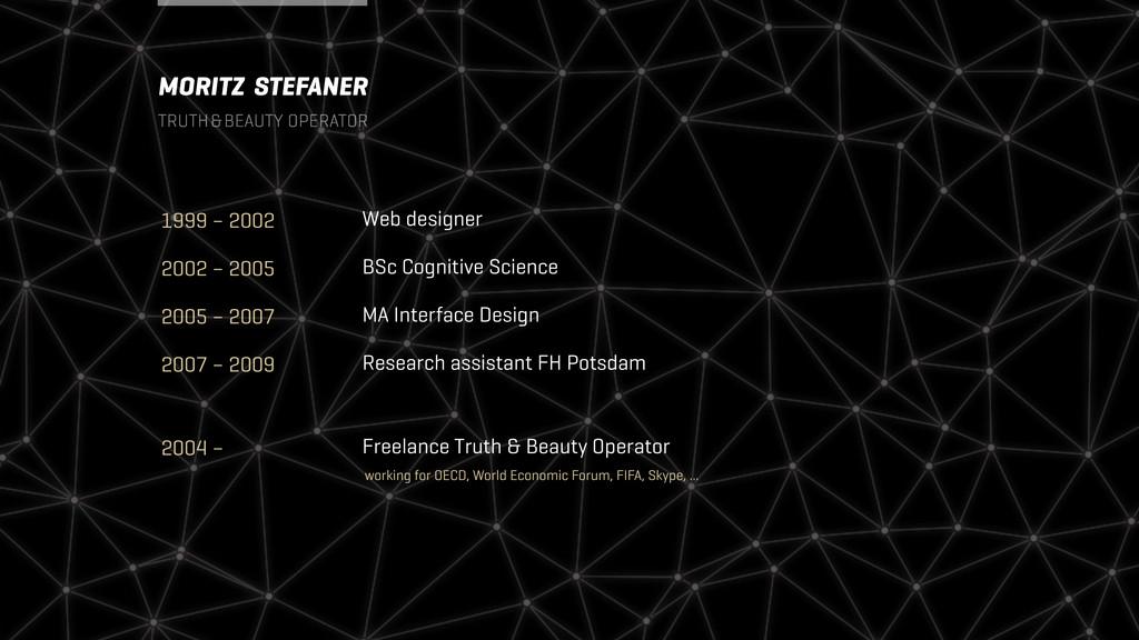 MORITZ STEFANER TRUTH&BEAUTY OPERATOR 1999 – 20...