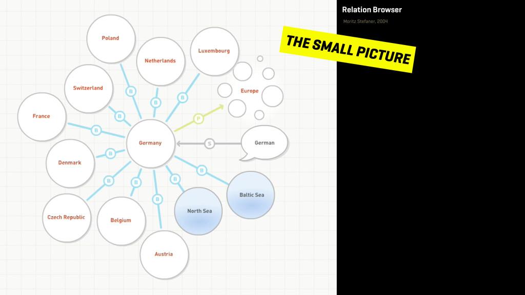 Relation Browser Moritz Stefaner, 2004 THE SMAL...