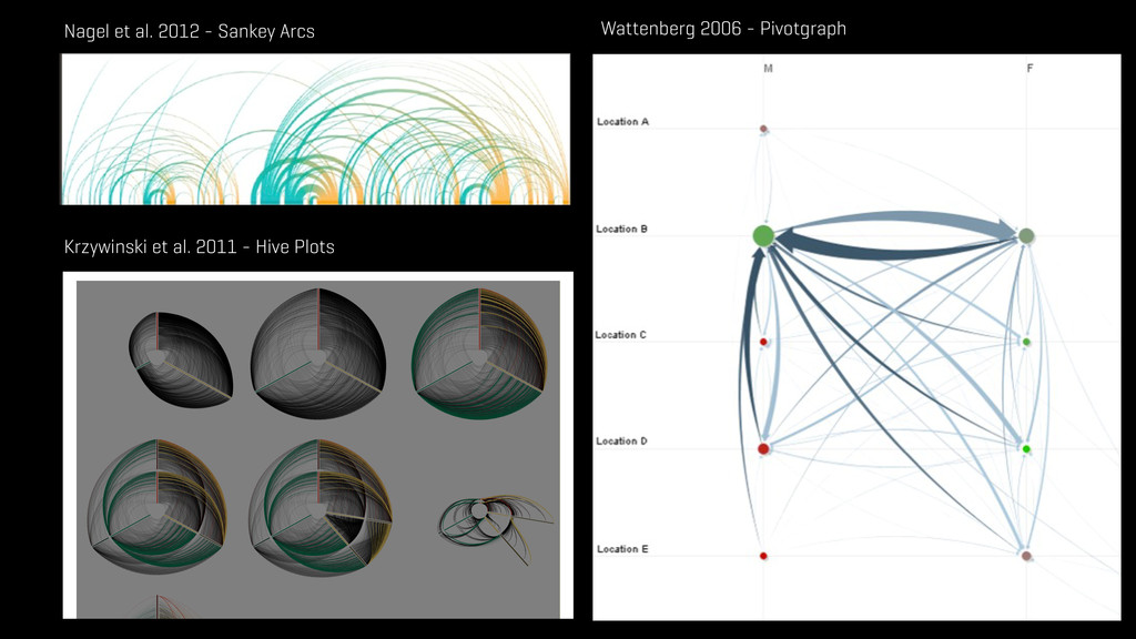IFFERENCES o networks, and contrasts distinct ...