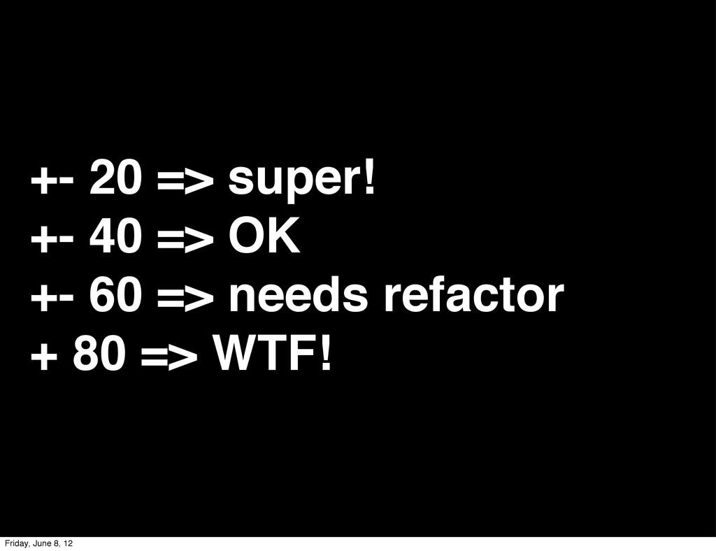 +- 20 => super! +- 40 => OK +- 60 => needs refa...