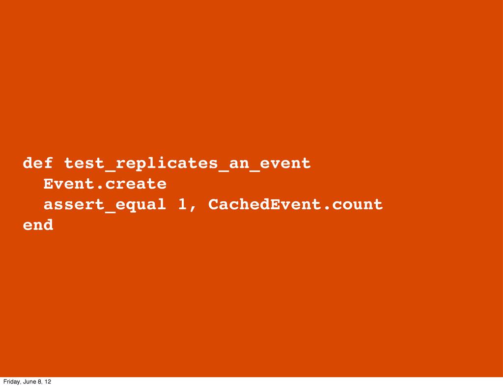 def test_replicates_an_event Event.create asser...