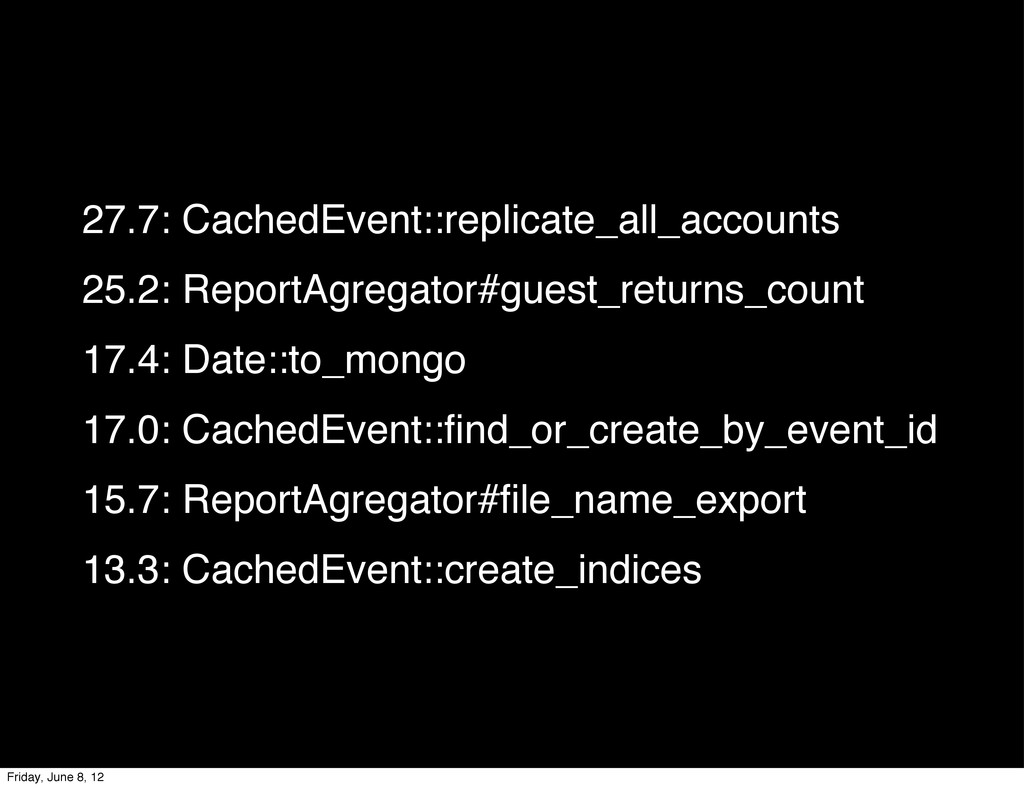 27.7: CachedEvent::replicate_all_accounts 25.2:...