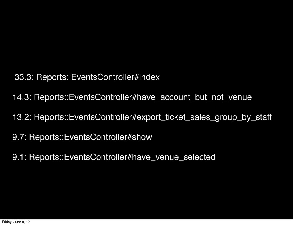 33.3: Reports::EventsController#index 14.3: Rep...