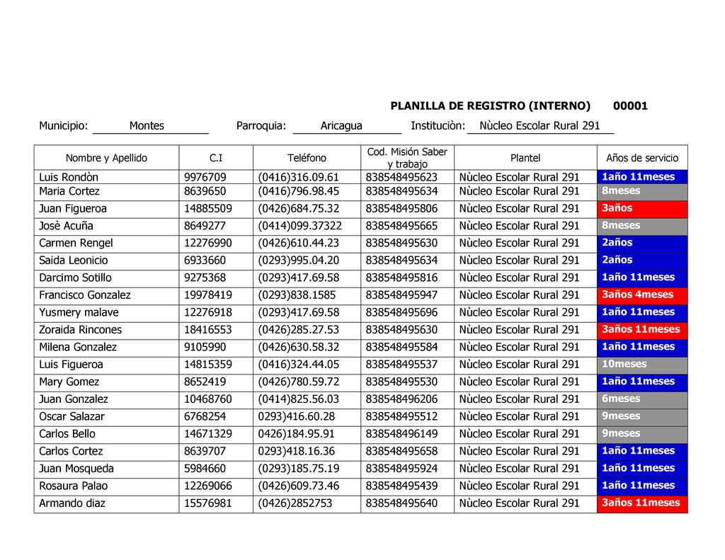 PLANILLA DE REGISTRO (INTERNO) 00001 Municipio:...