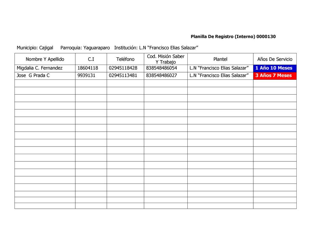 Planilla De Registro (Interno) 0000130 Municipi...