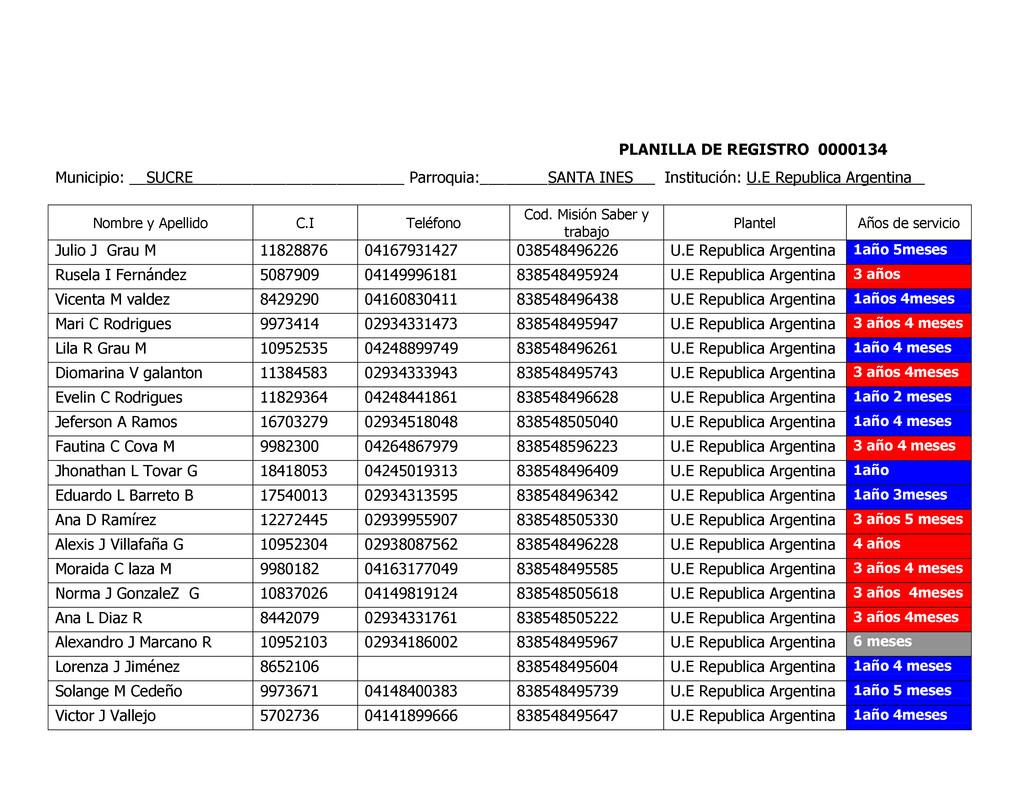 PLANILLA DE REGISTRO 0000134 Municipio: __SUCRE...