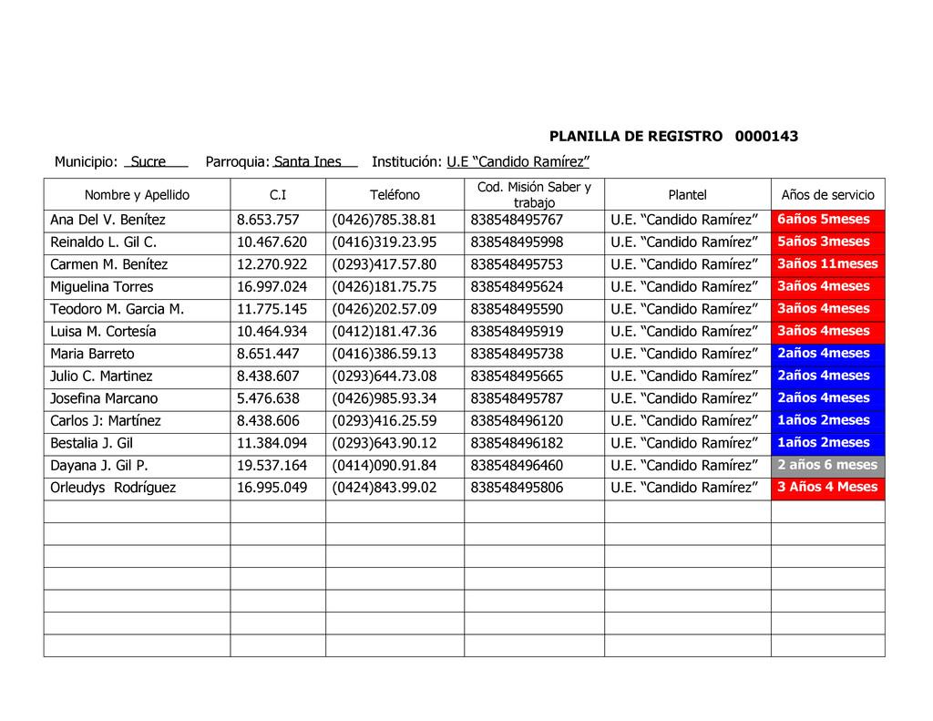 PLANILLA DE REGISTRO 0000143 Municipio: Sucre P...