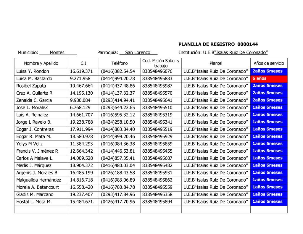 PLANILLA DE REGISTRO 0000144 Municipio: Montes ...
