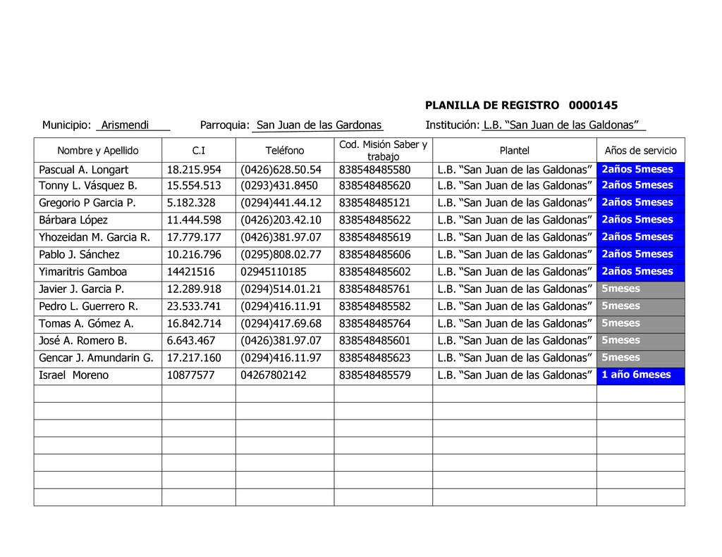 PLANILLA DE REGISTRO 0000145 Municipio: Arismen...