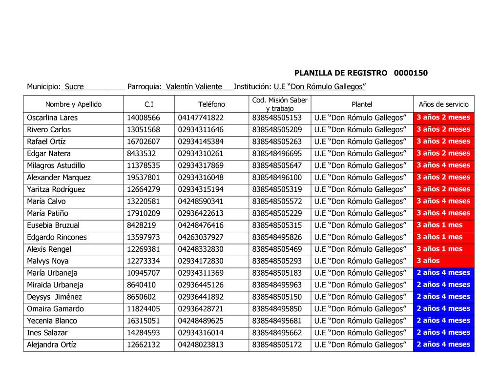 PLANILLA DE REGISTRO 0000150 Municipio:_Sucre__...