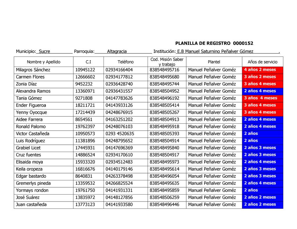 PLANILLA DE REGISTRO 0000152 Municipio: Sucre P...