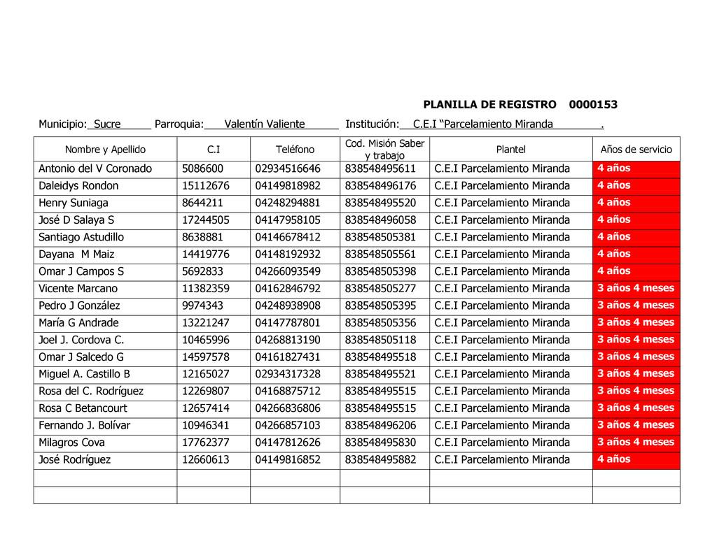 PLANILLA DE REGISTRO 0000153 Municipio: Sucre P...