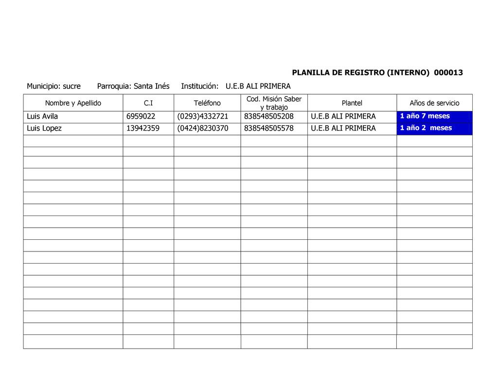 PLANILLA DE REGISTRO (INTERNO) 000013 Municipio...