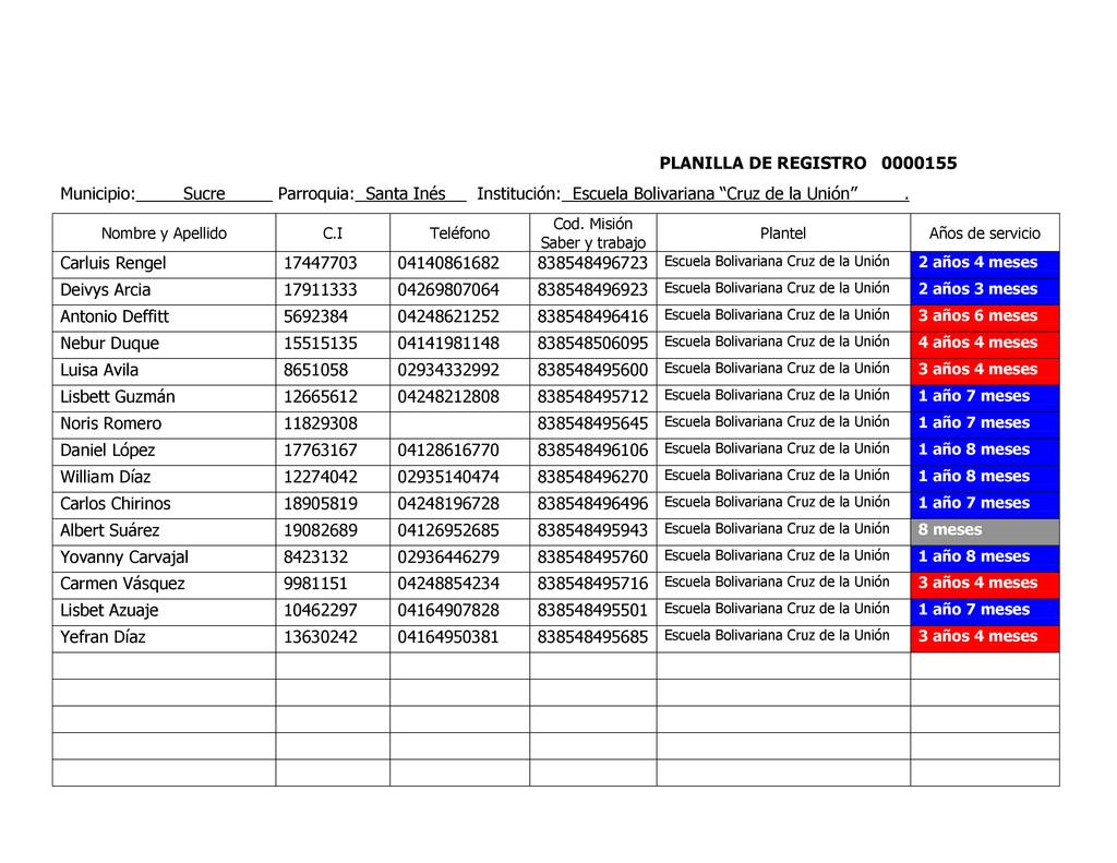 PLANILLA DE REGISTRO 0000155 Municipio: Sucre P...