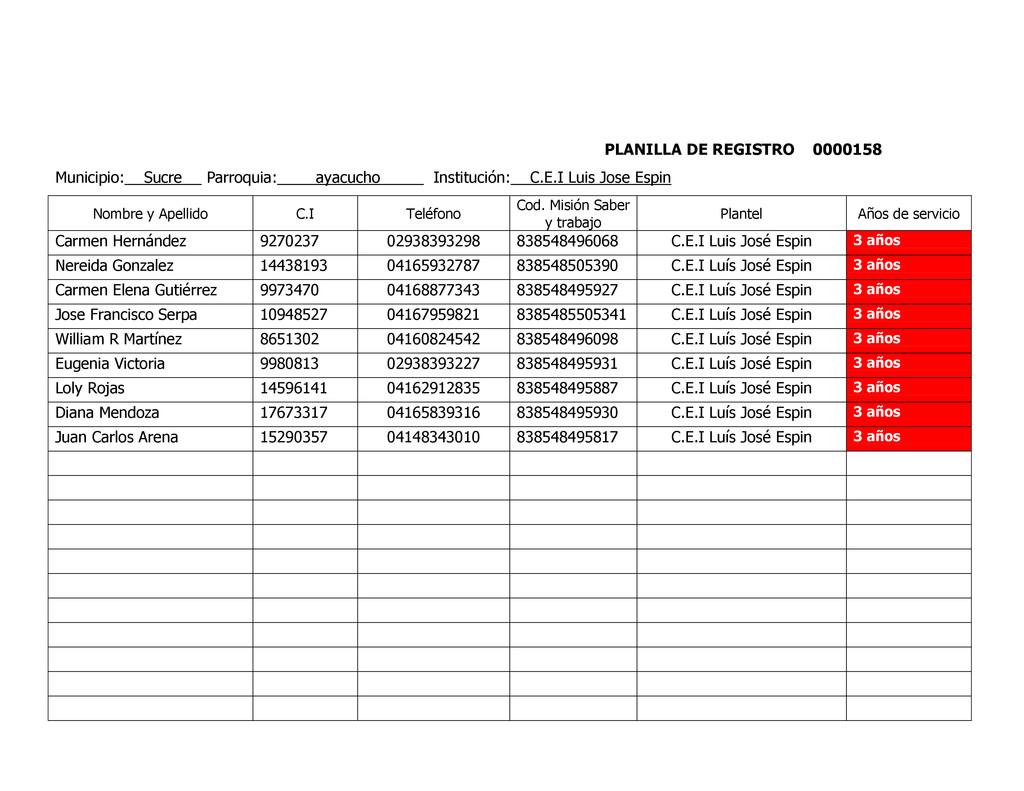 PLANILLA DE REGISTRO 0000158 Municipio: Sucre P...