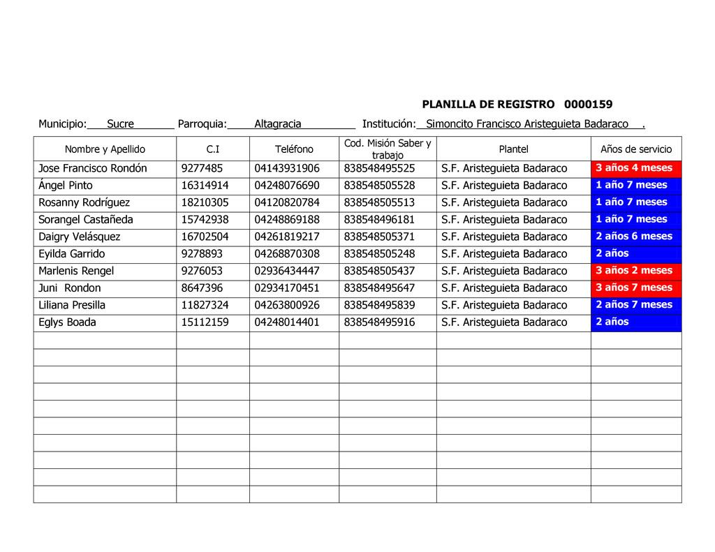 PLANILLA DE REGISTRO 0000159 Municipio: Sucre P...