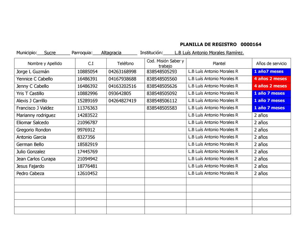 PLANILLA DE REGISTRO 0000164 Municipio: Sucre P...